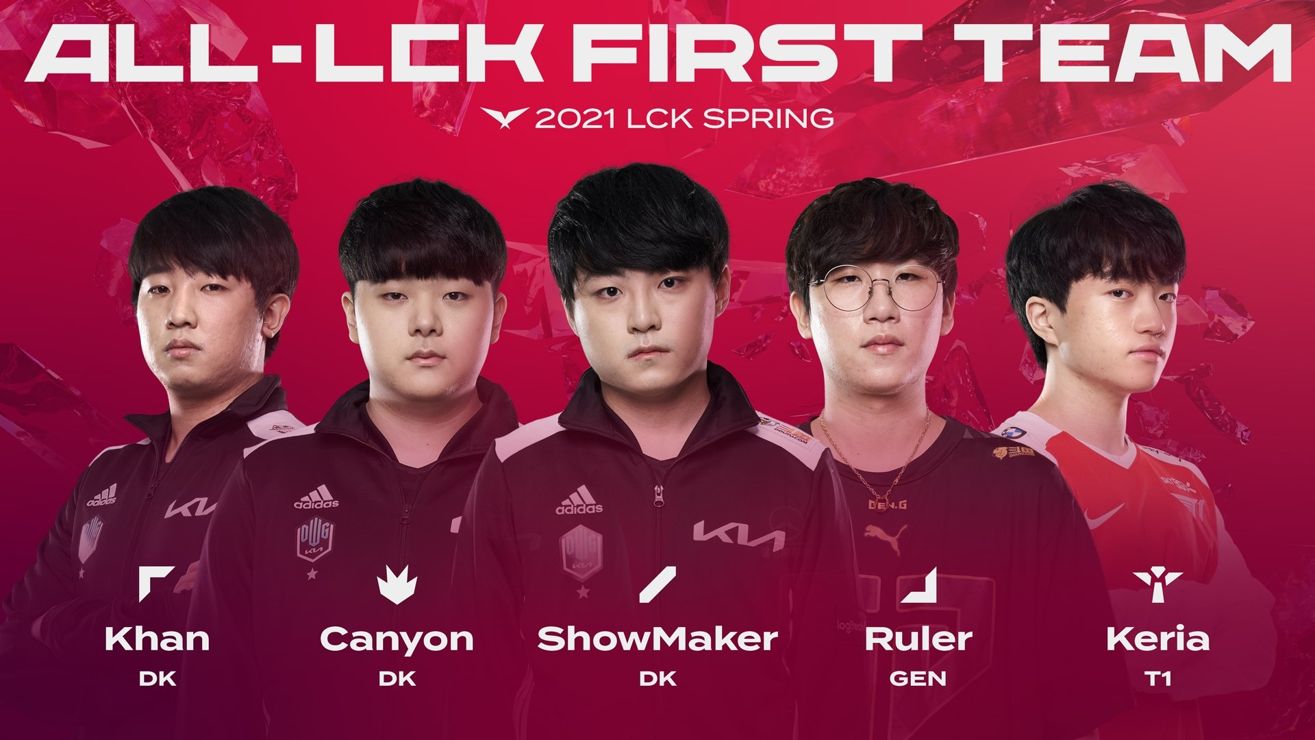 LCK All-Pro team