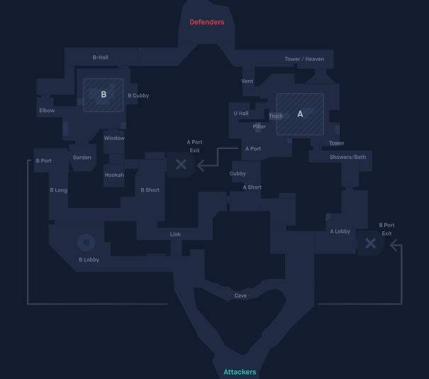 Bind map callouts