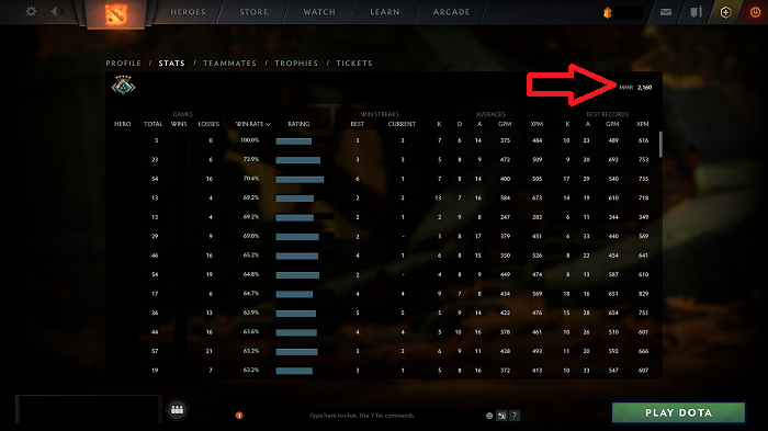 Everything you need to know about Dota 2 MMR, how to check it